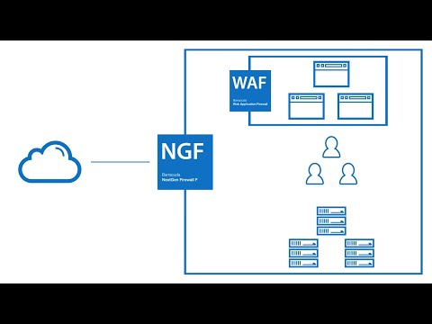 Whiteboard | How the Barracuda Web Application Firewall and NG Firewall complement each other