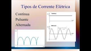 3 tipos de correntes elétrica - explicação básica entres elas