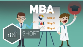MBA: Master of Business Administration - Grundbegriffe der Wirtschaft