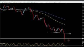 Price Action: Trading Breakout On USDJPY Using Trendline