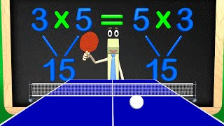Multiplication Math Ping Pong - Commutative Property Math Videos