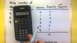 Statistics - How to make a relative frequency distribution width=