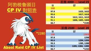 *789696* 阿勃梭鲁CP IV 對照表; Absol CP IV List