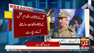Faisalabad police failed to stop crime, report- 20 March 2018 - 92NewsHDPlus