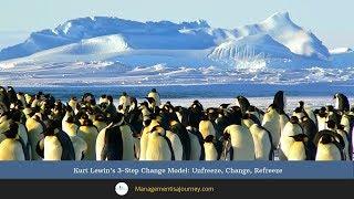Kurt Lewin's 3-Step Change Model: Unfreeze, Change, Refreeze