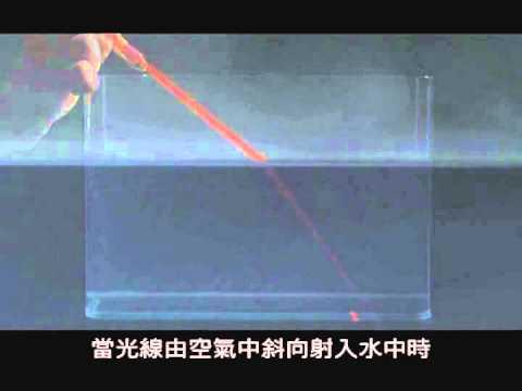 VTS 07 1 示範實驗  光的折射現象 - YouTube