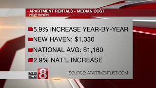 Rents in New Haven on the rise