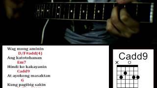 Wag Mong Aminin by Rico Blanco Guitar Chords