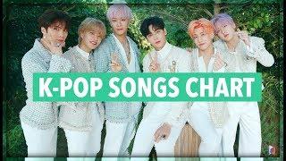 K-POP SONGS CHART   FEBRUARY 2019 (WEEK 2)