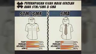 Meme perbedaan anak STM VS SMA