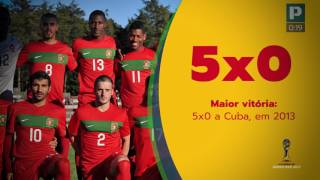 30 Segundos com Playmaker - FIFA U-20 World Cup 2017 - Portugal