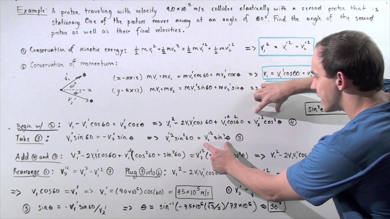 Ak Lectures Elastic Collision Equation Derivations