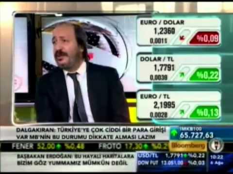 Adnan Dalgakıran Ekonomi Gündemini Değerlendiriyor 06.08.2012 Part 2