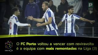 30 Segundos com Playmaker - 14.ª jornada da Liga NOS 2016/17
