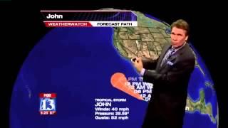 Prognoza pogoda (FAIL)