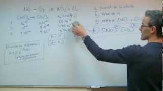 Imagen en miniatura para Cinética - Ecuación de velocidad