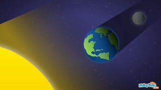 What is an Eclipse & Its Types - Solar and Lunar Eclipses Facts | Educational Videos By Mocomi Kids