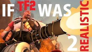 If TF2 was realistic 2 [SFM]