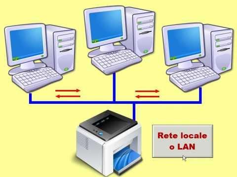 Come creare una rete WiFi aziendale   Very Tech