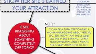 How to Attract a Woman Step by Step - The Play by Play Attraction Guide width=