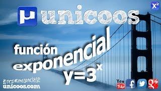 Imagen en miniatura para Representación de una función exponencial 01