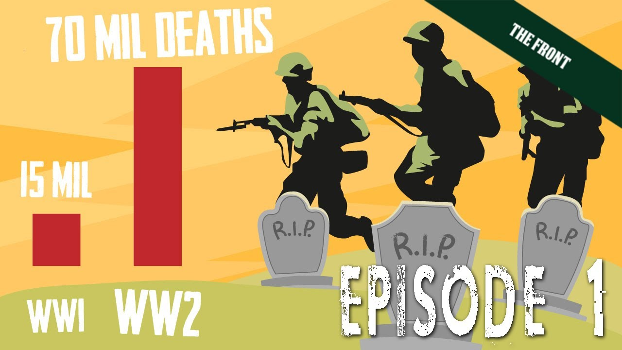 Most SHOCKING Military Casualties of World War 2