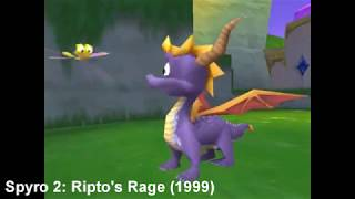 The times Spyro the Dragon is voiced by Tom Kenny