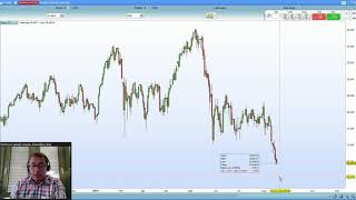 Video Analisi del 17.08.2018 su Forex Indici Materie Prime