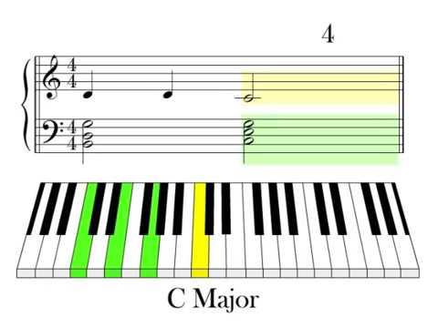 Comment jouer Twinkle Twinkle Little Star au piano