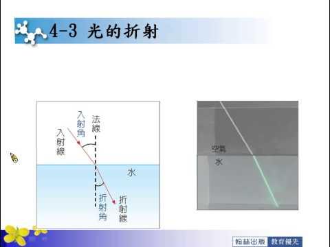 光的折射 - YouTube