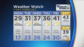 CBS 2 Weather Watch (11AM, Feb. 18, 2019)