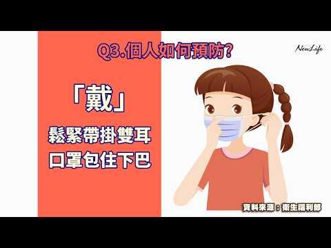 【防疫須知】新型冠狀病毒防疫(Covid-19)Q&A動畫懶人包 - YouTube