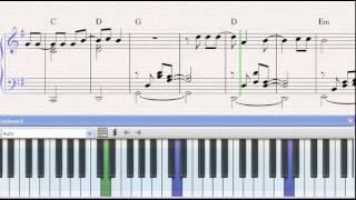 Partitura Piano Bendita Tu Luz ( Mana ) demo
