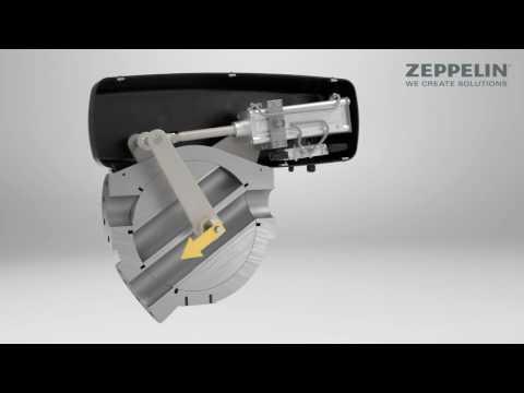 Zeppelin Zweikanalweiche