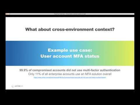 Cloud-Based Contextual Analysis as Code