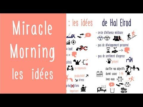 Exprimez tout votre potentiel : Miracle Morning  de Hal Elrod