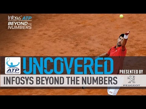 Uncovered: Want To Be Like Novak Djokovic? Master Your Second Serve