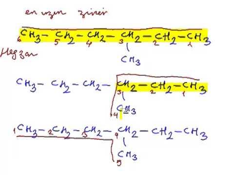 Kimya alkanlarda adlandırma videolu konu anlatımı 1