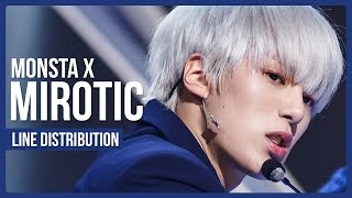Monsta X - Mirotic Line Distribution (Color Coded) Idol Cover Project