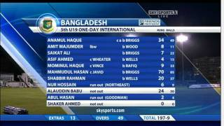 BD U19 vs Eng U19 5th ODI  BD batting part 2   Mahmudul's fifty   Briggs' wkts width=
