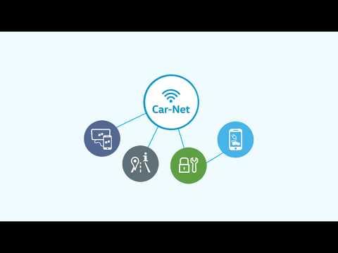 Volkswagen Car-Net - Onlinetjänsterna som ingår