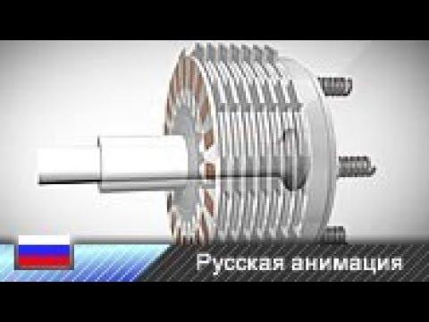 Как работает многодисковое сцепление? (Анимация) photo