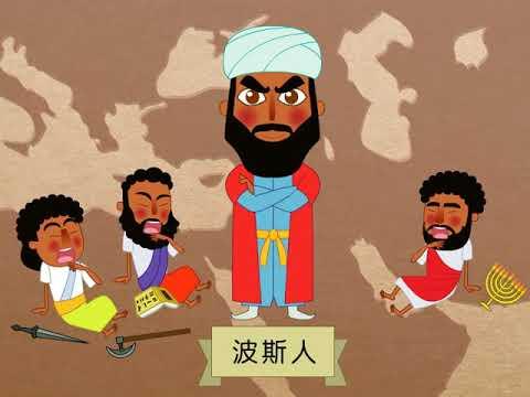 三分鐘看歷史-古文明的誕生 - YouTube