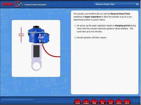 CVA Actuator - Reserve Power Pack