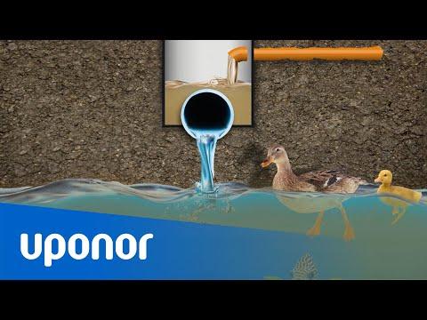 Uponor Smart Trap, förhindrar förorenat dagvatten att nå grundvatten och sjöar