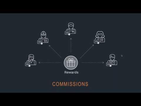 The Science Behind Distributor Loyalty - Webinar Recording