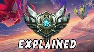 How to Escape Silver Elo | EASY Tips & Tricks