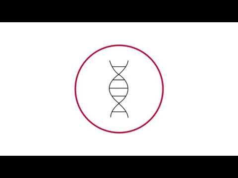 Luminex® Technology xTAG® Technology
