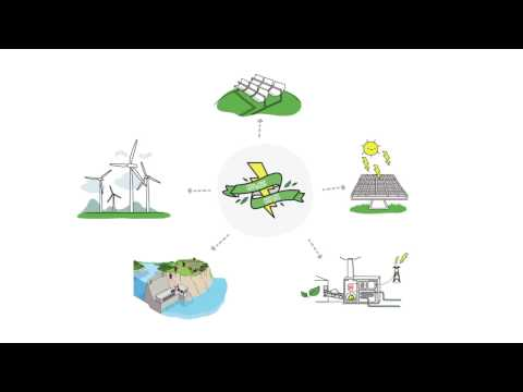 What are renewable energies? | Sustainability