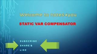 Static var compensator (svc) in hindi | definition,types and advantage width=